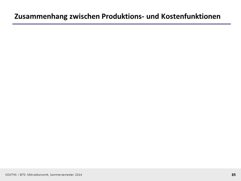 KOOTHS | BiTS: Mikroökonomik, Sommersemester 2014 85 Zusammenhang zwischen Produktions- und Kostenfunktionen