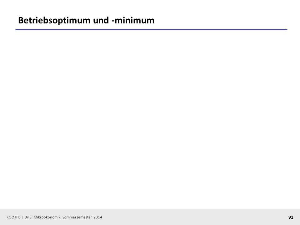 KOOTHS | BiTS: Mikroökonomik, Sommersemester 2014 91 Betriebsoptimum und -minimum