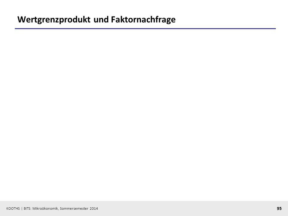 KOOTHS | BiTS: Mikroökonomik, Sommersemester 2014 95 Wertgrenzprodukt und Faktornachfrage