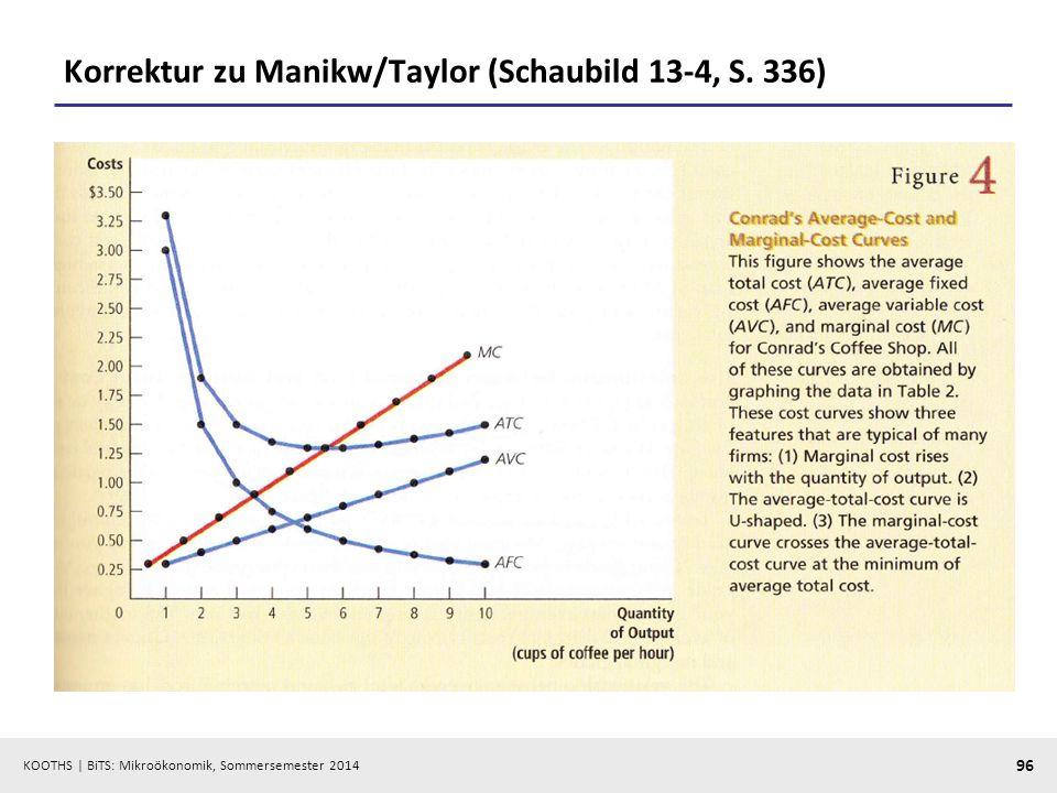 KOOTHS | BiTS: Mikroökonomik, Sommersemester 2014 96 Korrektur zu Manikw/Taylor (Schaubild 13-4, S.