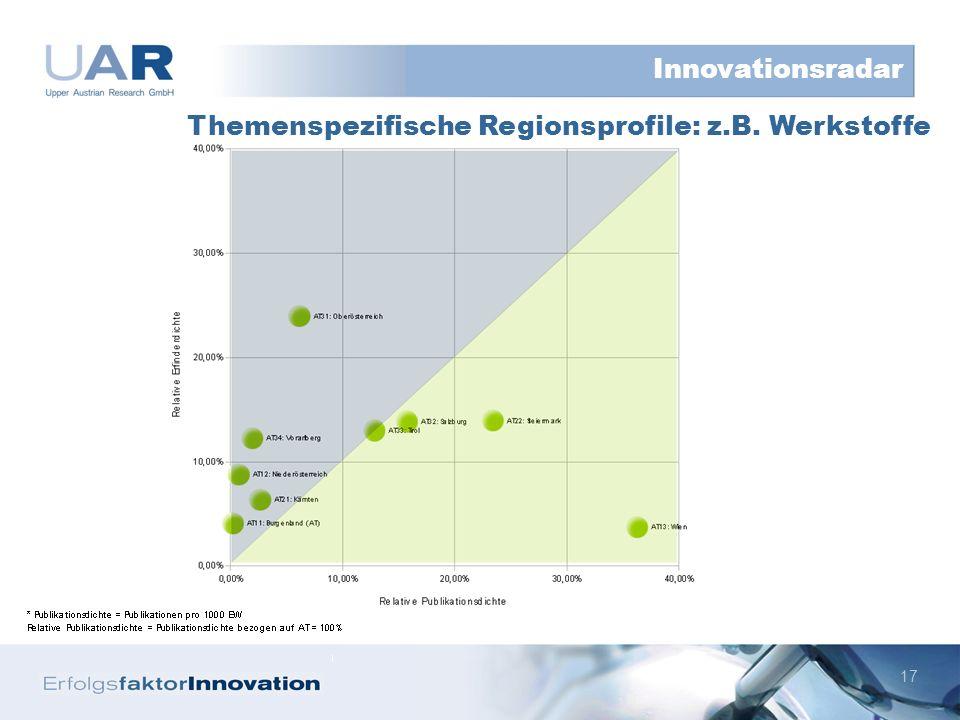 17 Themenspezifische Regionsprofile: z.B. Werkstoffe Innovationsradar