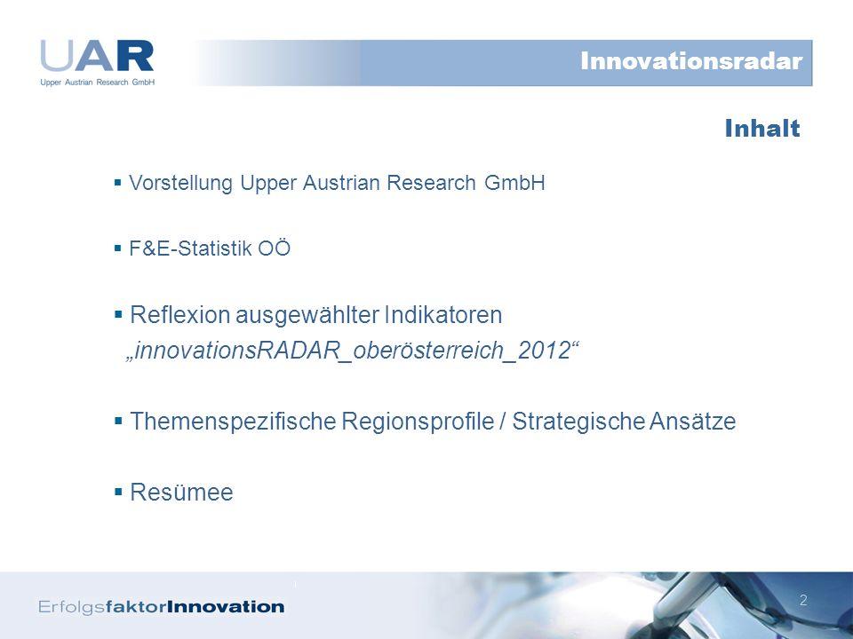 3 Vorstellung Upper Austrian Research GmbH F&E-Statistik OÖ Reflexion ausgewählter Indikatoren Themenspezifische Regionsprofile / Strategische Ansätze Resümee Inhalt Innovationsradar