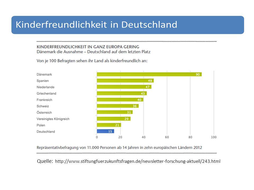 Kinderfreundlichkeit in Deutschland Unicef begleitet Städte und Gemeinden zu mehr Kinderfreundlichkeit in Spanien, Italien, Schweiz und Frankreich 16,9 % der Bevölkerung Deutschlands ist heute unter 18 Jahren Im Oktober 2011 Entscheidung für die Umsetzung des Projektes in Deutschland