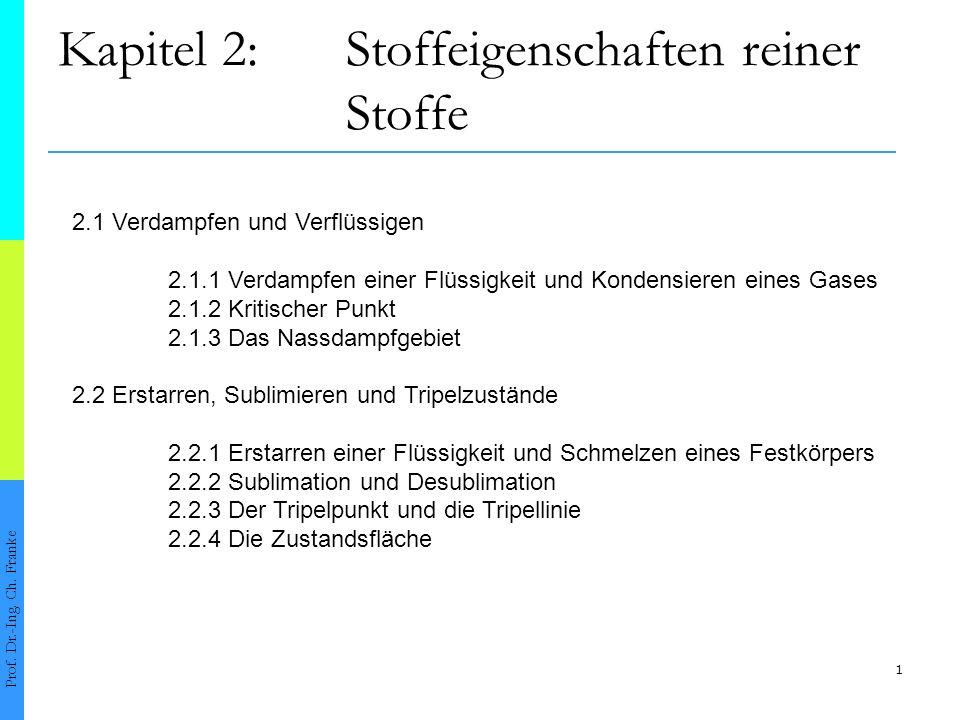 1 Kapitel 2:Stoffeigenschaften reiner Stoffe Prof. Dr.-Ing. Ch. Franke 2.1 Verdampfen und Verflüssigen 2.1.1 Verdampfen einer Flüssigkeit und Kondensi