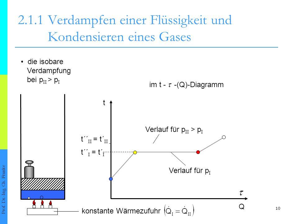 10 t´´ II = t´ II 2.1.1Verdampfen einer Flüssigkeit und Kondensieren eines Gases Prof. Dr.-Ing. Ch. Franke die isobare Verdampfung bei p II > p I t t´