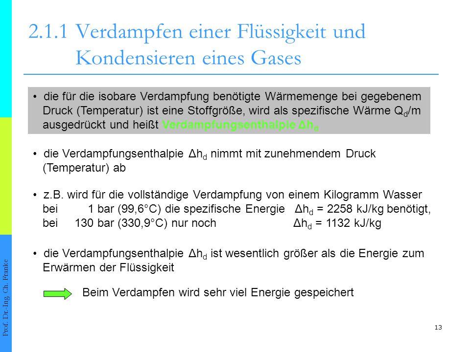 13 2.1.1Verdampfen einer Flüssigkeit und Kondensieren eines Gases Prof. Dr.-Ing. Ch. Franke die für die isobare Verdampfung benötigte Wärmemenge bei g