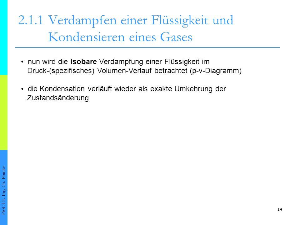 14 2.1.1Verdampfen einer Flüssigkeit und Kondensieren eines Gases Prof. Dr.-Ing. Ch. Franke nun wird die isobare Verdampfung einer Flüssigkeit im Druc