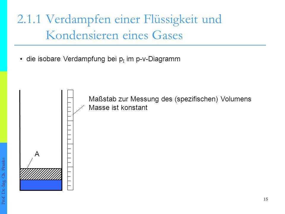 15 2.1.1Verdampfen einer Flüssigkeit und Kondensieren eines Gases Prof. Dr.-Ing. Ch. Franke die isobare Verdampfung bei p I im p-v-Diagramm Maßstab zu