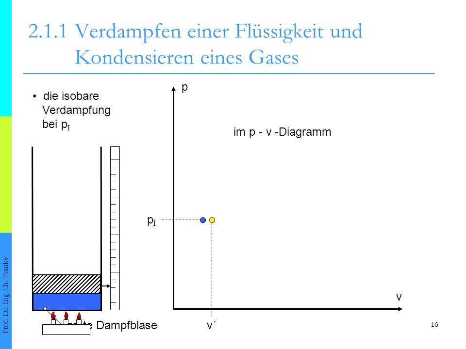 16 2.1.1Verdampfen einer Flüssigkeit und Kondensieren eines Gases Prof. Dr.-Ing. Ch. Franke v v´ pIpI p die isobare Verdampfung bei p I erste Dampfbla