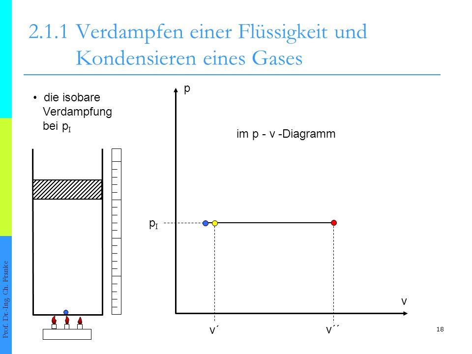 18 2.1.1Verdampfen einer Flüssigkeit und Kondensieren eines Gases Prof. Dr.-Ing. Ch. Franke v´ v´´ pIpI v p die isobare Verdampfung bei p I im p - v -