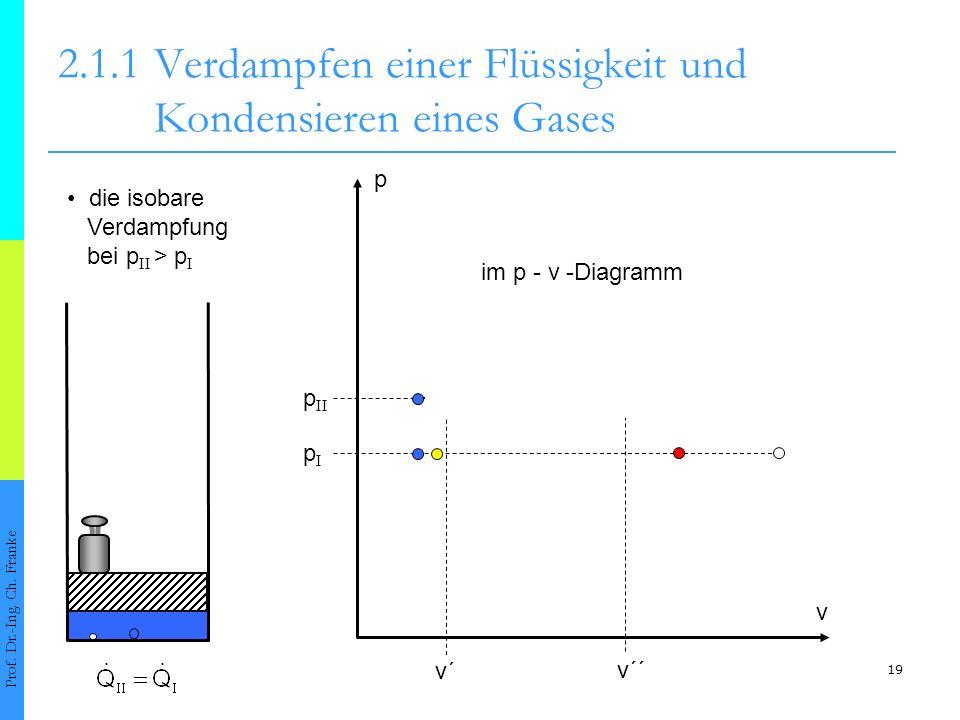 19 2.1.1Verdampfen einer Flüssigkeit und Kondensieren eines Gases Prof. Dr.-Ing. Ch. Franke v´ v´´ p II pIpI v p die isobare Verdampfung bei p II > p