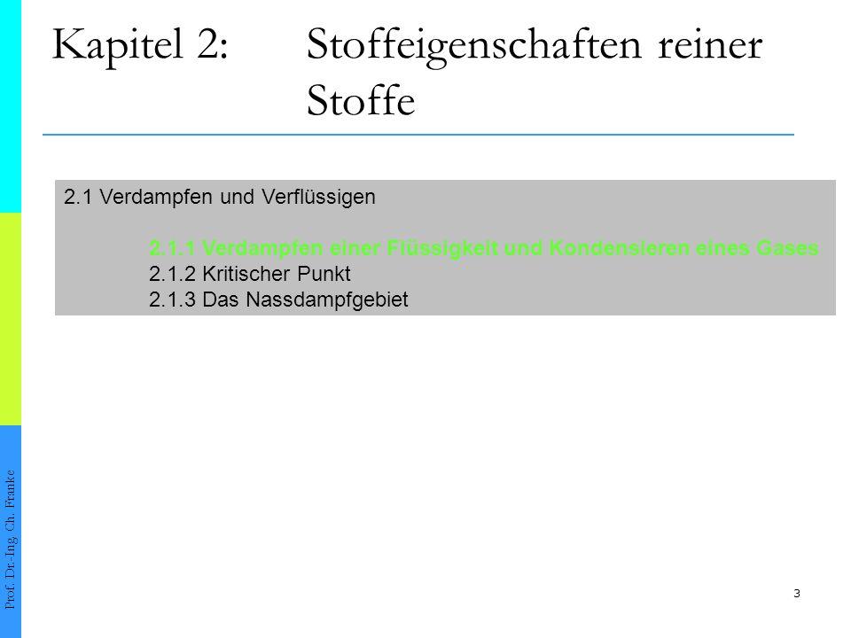 3 Kapitel 2:Stoffeigenschaften reiner Stoffe Prof. Dr.-Ing. Ch. Franke 2.1 Verdampfen und Verflüssigen 2.1.1 Verdampfen einer Flüssigkeit und Kondensi