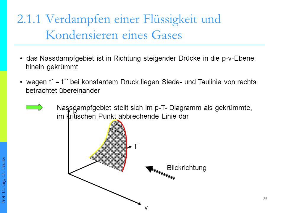 30 2.1.1Verdampfen einer Flüssigkeit und Kondensieren eines Gases Prof. Dr.-Ing. Ch. Franke das Nassdampfgebiet ist in Richtung steigender Drücke in d