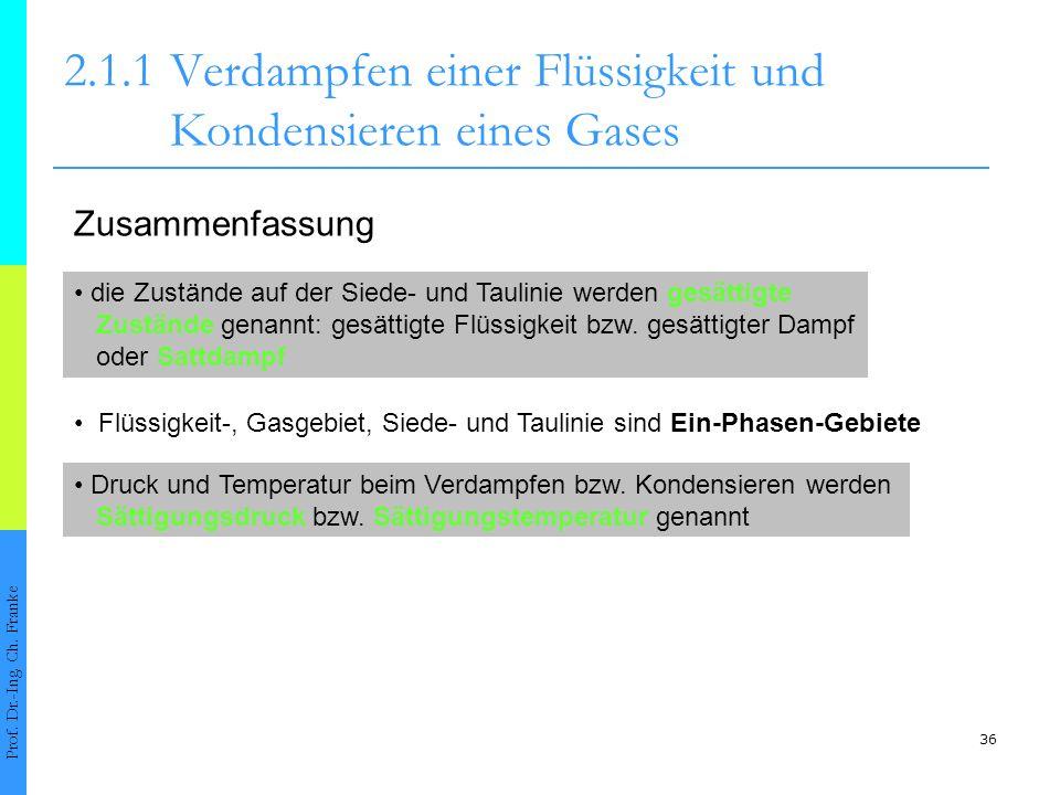 36 2.1.1Verdampfen einer Flüssigkeit und Kondensieren eines Gases Prof. Dr.-Ing. Ch. Franke Zusammenfassung Flüssigkeit-, Gasgebiet, Siede- und Taulin