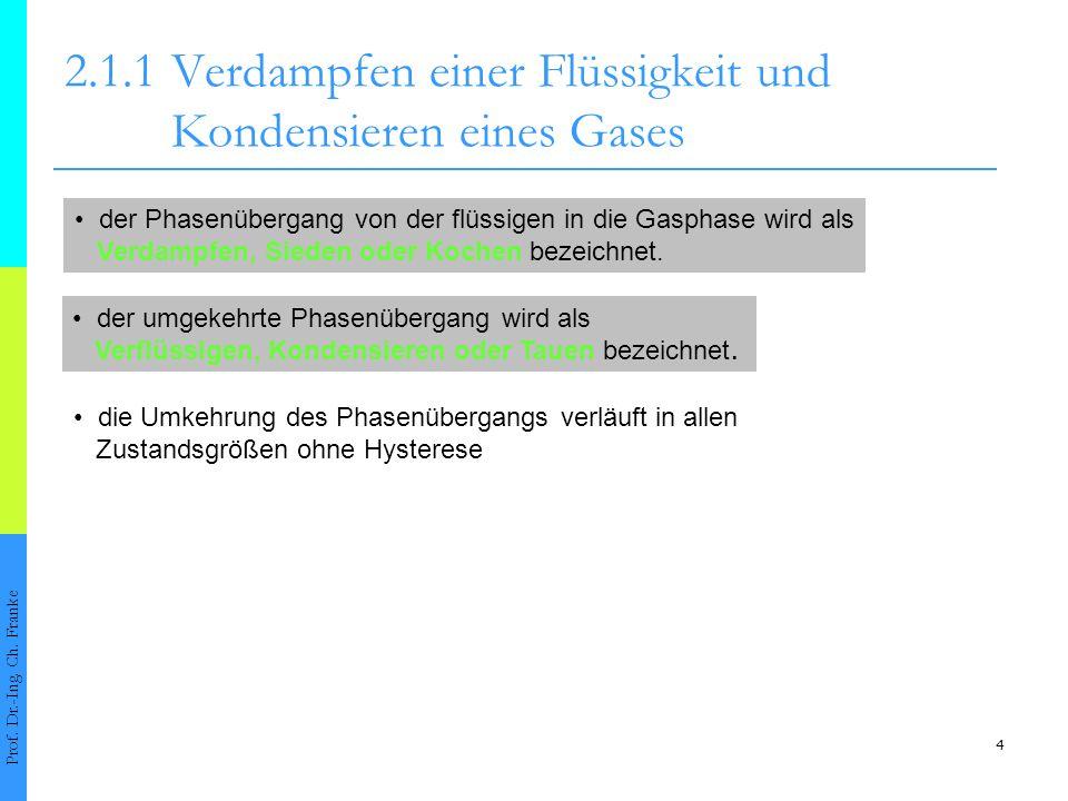 4 2.1.1Verdampfen einer Flüssigkeit und Kondensieren eines Gases Prof. Dr.-Ing. Ch. Franke der Phasenübergang von der flüssigen in die Gasphase wird a