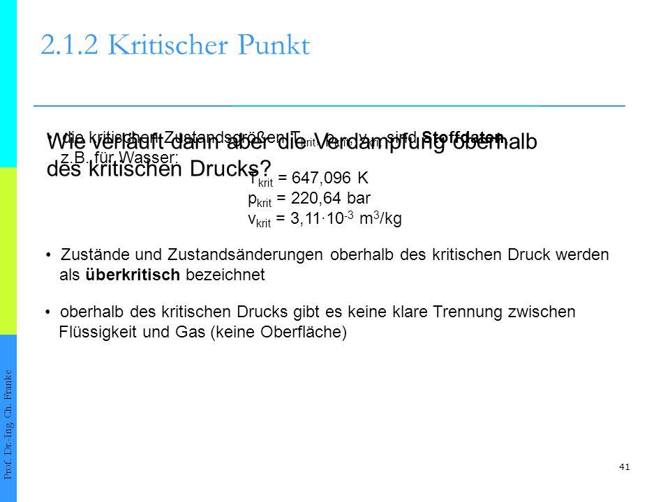 41 2.1.2Kritischer Punkt Prof. Dr.-Ing. Ch. Franke die kritischen Zustandsgrößen T krit, p krit, v krit sind Stoffdaten, z.B. für Wasser: T krit = 647