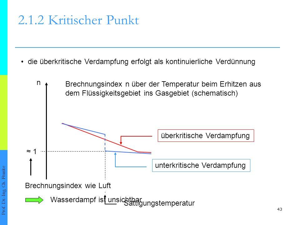 43 2.1.2Kritischer Punkt Prof. Dr.-Ing. Ch. Franke die überkritische Verdampfung erfolgt als kontinuierliche Verdünnung n T Brechnungsindex n über der