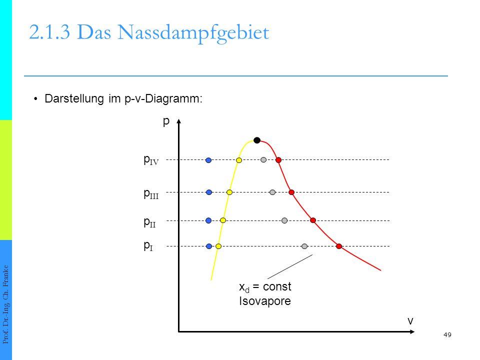 49 2.1.3Das Nassdampfgebiet Prof. Dr.-Ing. Ch. Franke Darstellung im p-v-Diagramm: p v p II pIpI p III p IV x d = const Isovapore