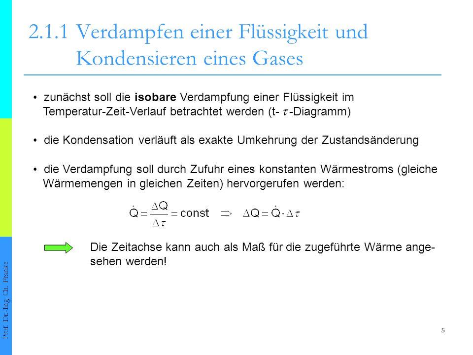 5 2.1.1Verdampfen einer Flüssigkeit und Kondensieren eines Gases Prof. Dr.-Ing. Ch. Franke die Kondensation verläuft als exakte Umkehrung der Zustands
