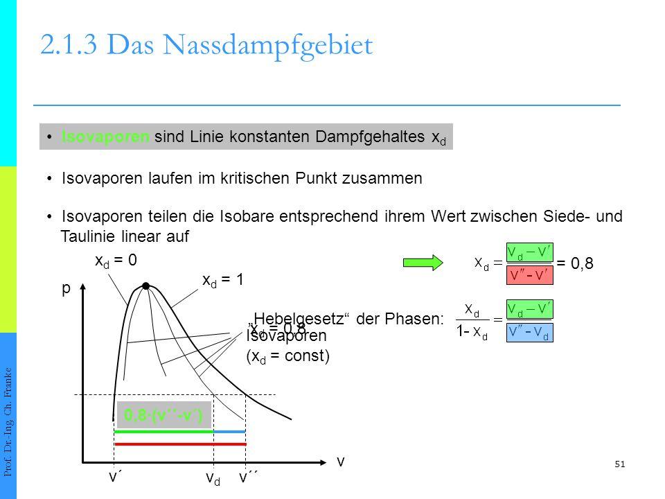 51 2.1.3Das Nassdampfgebiet Prof. Dr.-Ing. Ch. Franke Isovaporen sind Linie konstanten Dampfgehaltes x d Isovaporen laufen im kritischen Punkt zusamme