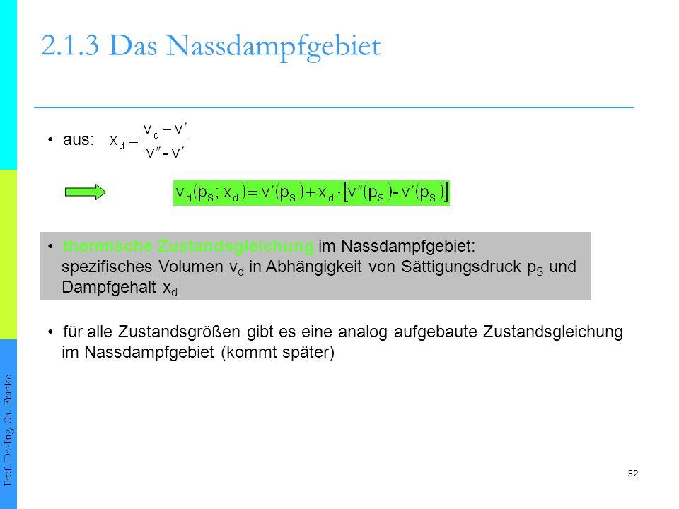 52 2.1.3Das Nassdampfgebiet Prof. Dr.-Ing. Ch. Franke aus: thermische Zustandsgleichung im Nassdampfgebiet: spezifisches Volumen v d in Abhängigkeit v