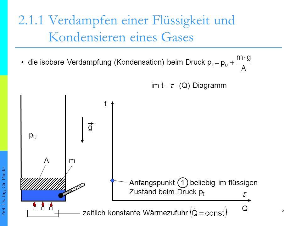6 2.1.1Verdampfen einer Flüssigkeit und Kondensieren eines Gases Prof. Dr.-Ing. Ch. Franke t die isobare Verdampfung (Kondensation) beim Druck p I Anf