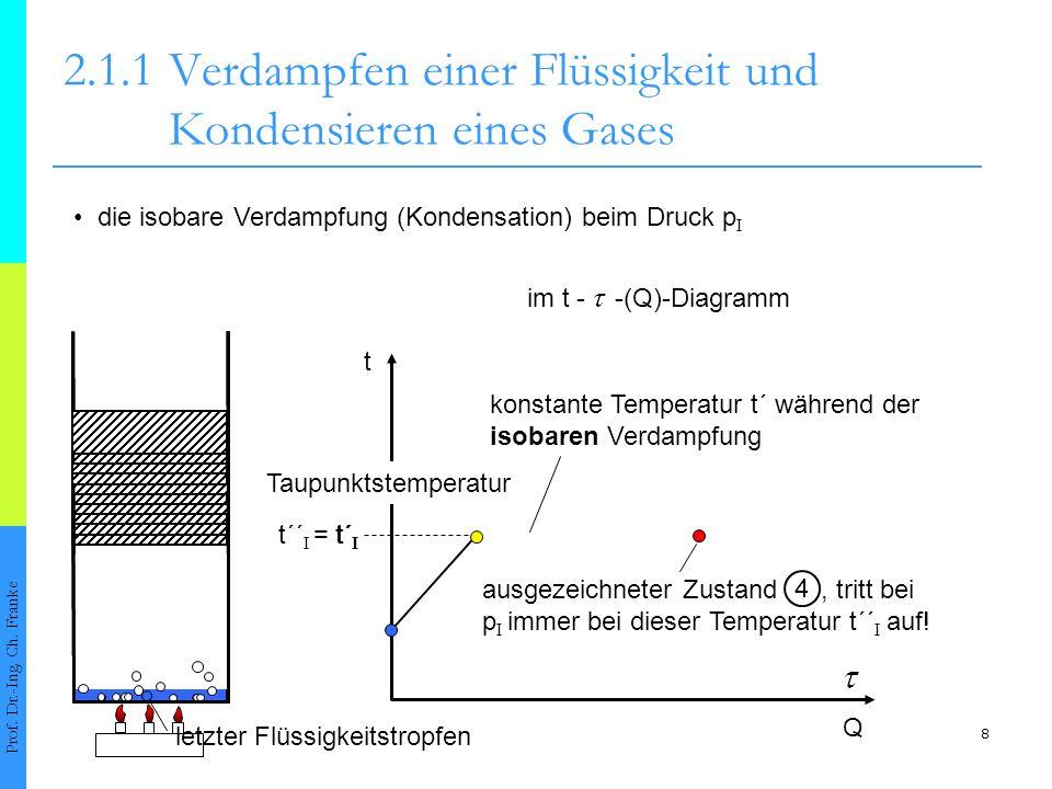 8 t´´ I = t´ I 2.1.1Verdampfen einer Flüssigkeit und Kondensieren eines Gases Prof. Dr.-Ing. Ch. Franke t Taupunktstemperatur t´ I ausgezeichneter Zus