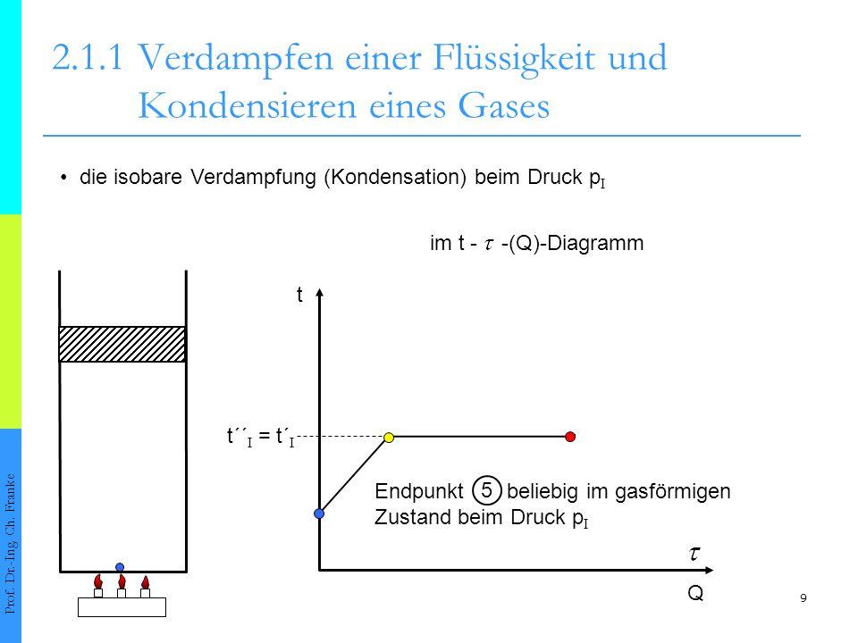 9 2.1.1Verdampfen einer Flüssigkeit und Kondensieren eines Gases Prof. Dr.-Ing. Ch. Franke t t´´ I = t´ I Endpunkt beliebig im gasförmigen Zustand bei