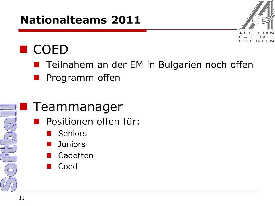 11 Nationalteams 2011 COED Teilnahem an der EM in Bulgarien noch offen Programm offen Teammanager Positionen offen für: Seniors Juniors Cadetten Coed