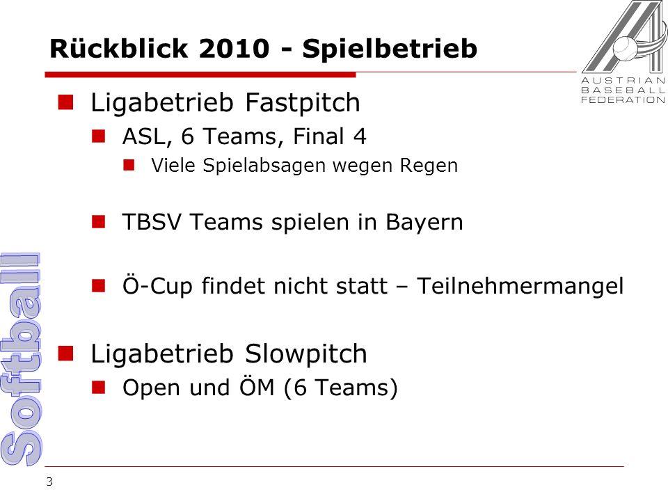 3 Rückblick 2010 - Spielbetrieb Ligabetrieb Fastpitch ASL, 6 Teams, Final 4 Viele Spielabsagen wegen Regen TBSV Teams spielen in Bayern Ö-Cup findet nicht statt – Teilnehmermangel Ligabetrieb Slowpitch Open und ÖM (6 Teams)