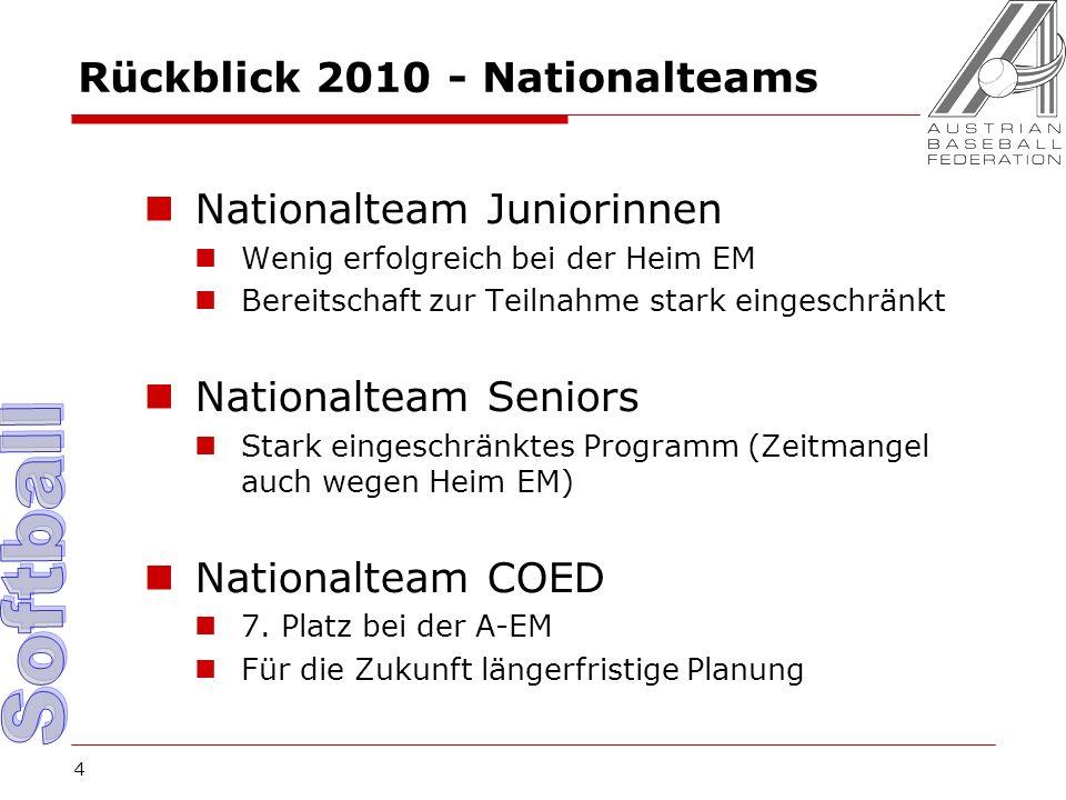 4 Rückblick 2010 - Nationalteams Nationalteam Juniorinnen Wenig erfolgreich bei der Heim EM Bereitschaft zur Teilnahme stark eingeschränkt Nationalteam Seniors Stark eingeschränktes Programm (Zeitmangel auch wegen Heim EM) Nationalteam COED 7.