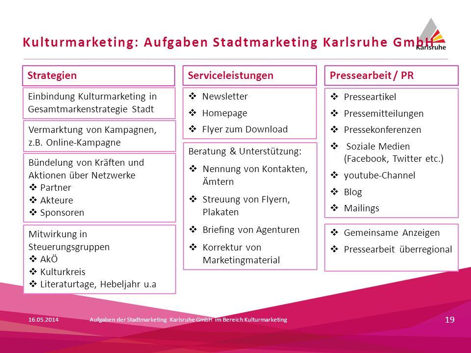 19 ServiceleistungenPressearbeit / PR Strategien Newsletter Homepage Flyer zum Download Presseartikel Pressemitteilungen Pressekonferenzen Soziale Med