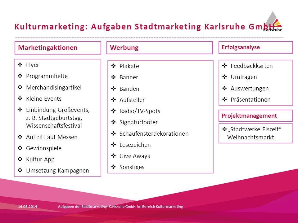 20 Marketingaktionen Werbung Flyer Programmhefte Merchandisingartikel Kleine Events Einbindung Großevents, z. B. Stadtgeburtstag, Wissenschaftsfestiva