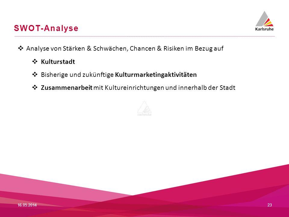 SWOT-Analyse 2316.05.2014 Analyse von Stärken & Schwächen, Chancen & Risiken im Bezug auf Kulturstadt Bisherige und zukünftige Kulturmarketingaktivitä
