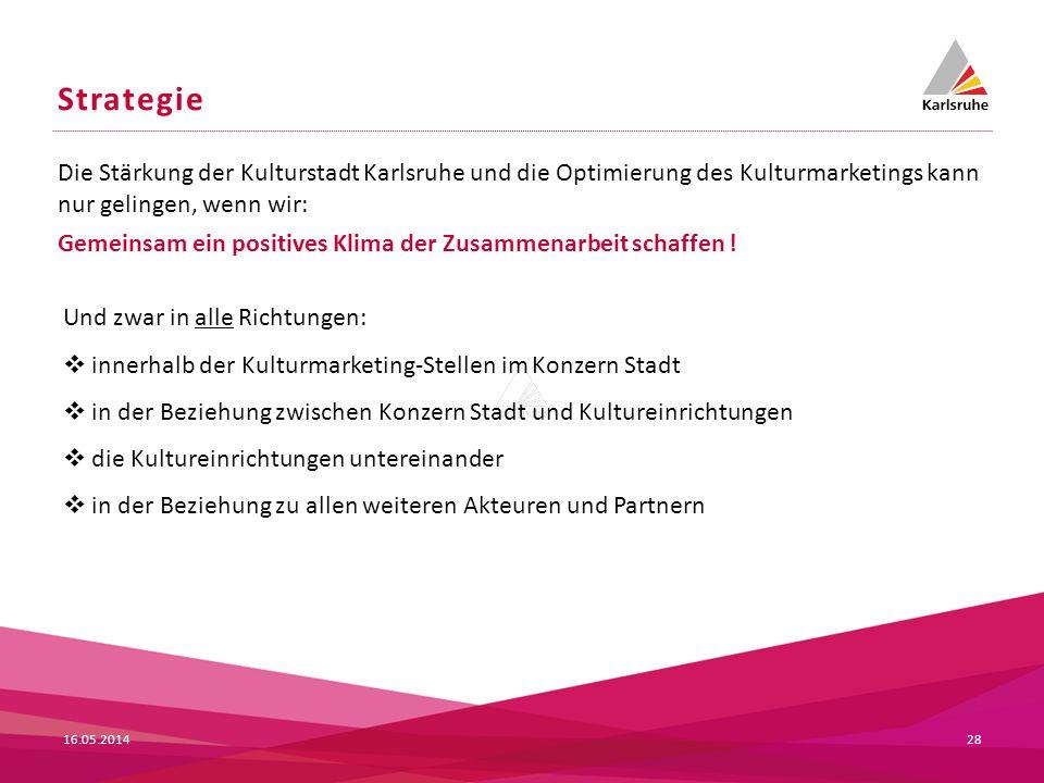 Strategie 16.05.201428 Gemeinsam ein positives Klima der Zusammenarbeit schaffen ! Und zwar in alle Richtungen: innerhalb der Kulturmarketing-Stellen