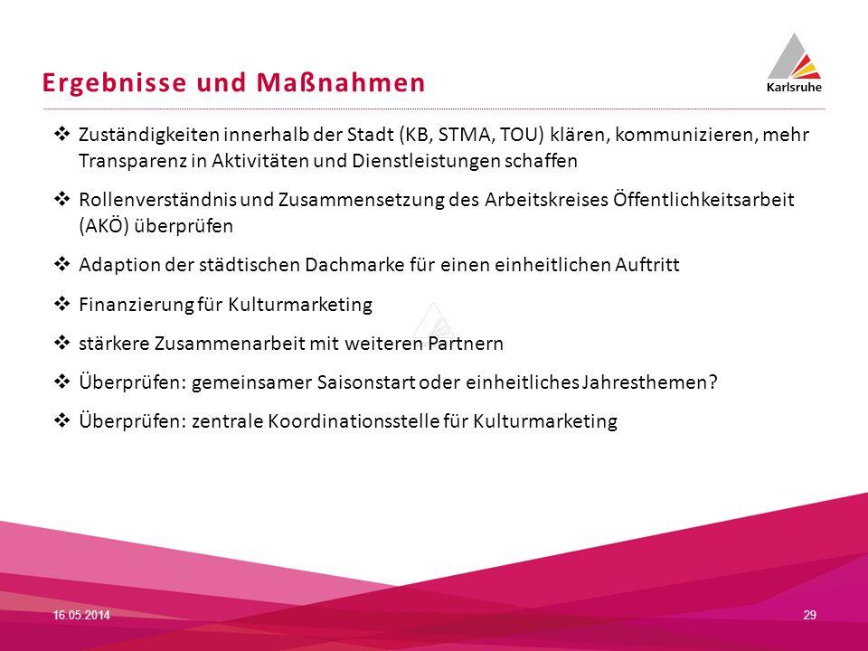 Ergebnisse und Maßnahmen 16.05.201429 Zuständigkeiten innerhalb der Stadt (KB, STMA, TOU) klären, kommunizieren, mehr Transparenz in Aktivitäten und D