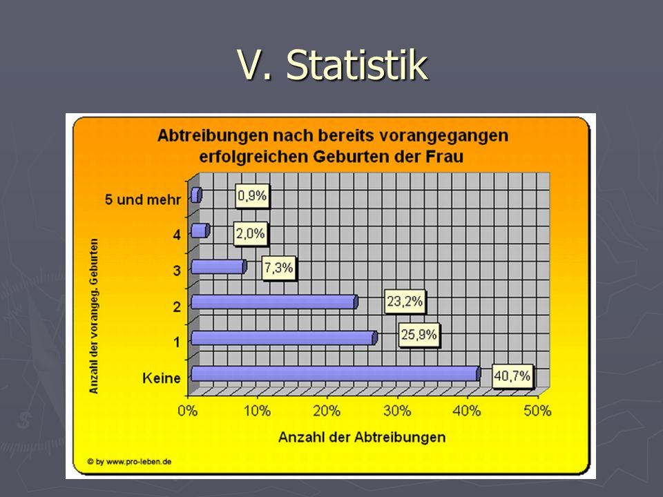 V. Statistik