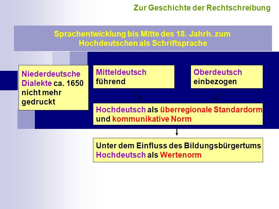 14 Jakob Grimm (1785-1863)Wilhelm Grimm (1786-1859) Zur Geschichte der Rechtschreibung