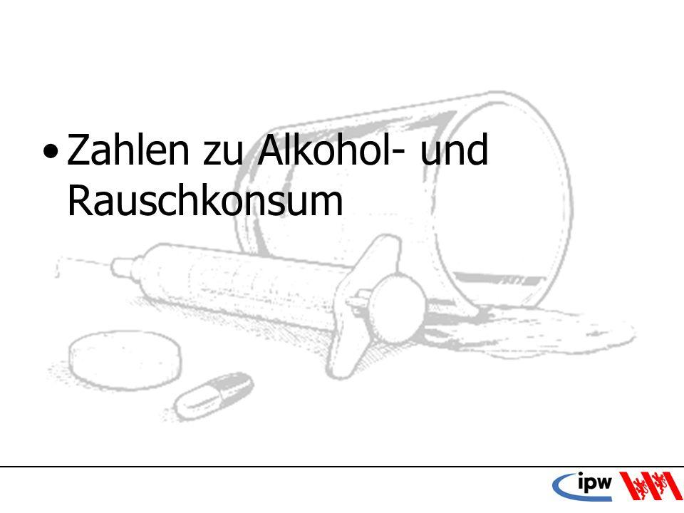 11 Zahlen zu Alkohol- und Rauschkonsum