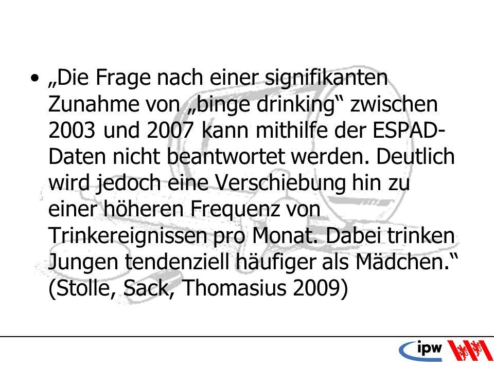16 Die Frage nach einer signifikanten Zunahme von binge drinking zwischen 2003 und 2007 kann mithilfe der ESPAD- Daten nicht beantwortet werden. Deutl