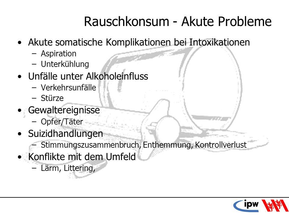 22 Rauschkonsum - Akute Probleme Akute somatische Komplikationen bei Intoxikationen –Aspiration –Unterkühlung Unfälle unter Alkoholeinfluss –Verkehrsu