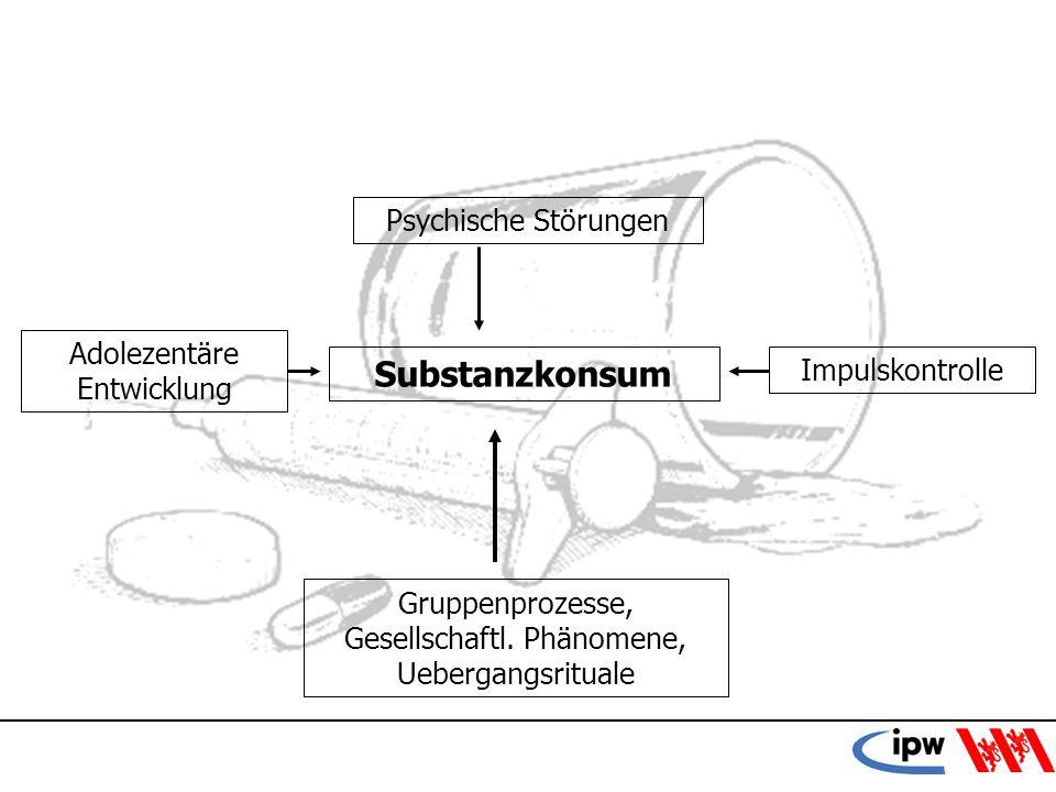 32 Substanzkonsum Psychische Störungen Adolezentäre Entwicklung Impulskontrolle Gruppenprozesse, Gesellschaftl. Phänomene, Uebergangsrituale