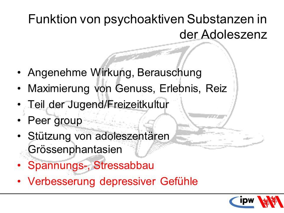 34 Funktion von psychoaktiven Substanzen in der Adoleszenz Angenehme Wirkung, Berauschung Maximierung von Genuss, Erlebnis, Reiz Teil der Jugend/Freiz