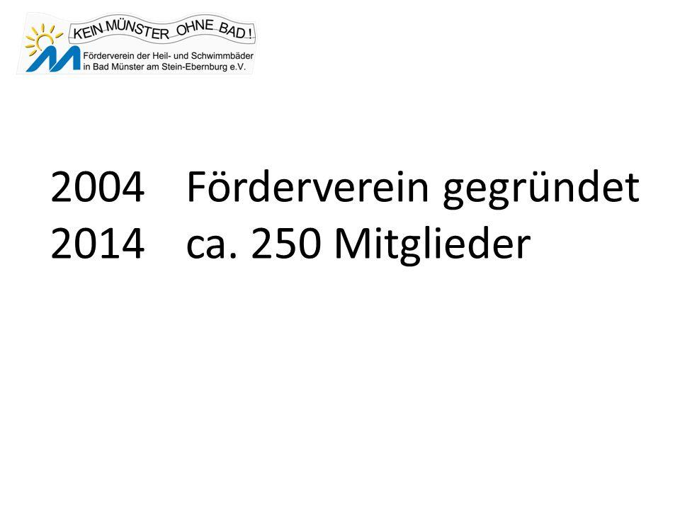 Status Quo 2014: Bewegungsbadgeschlossen Freibad geschlossen Leerstand oder Vermarktung als Seniorenresidenz?