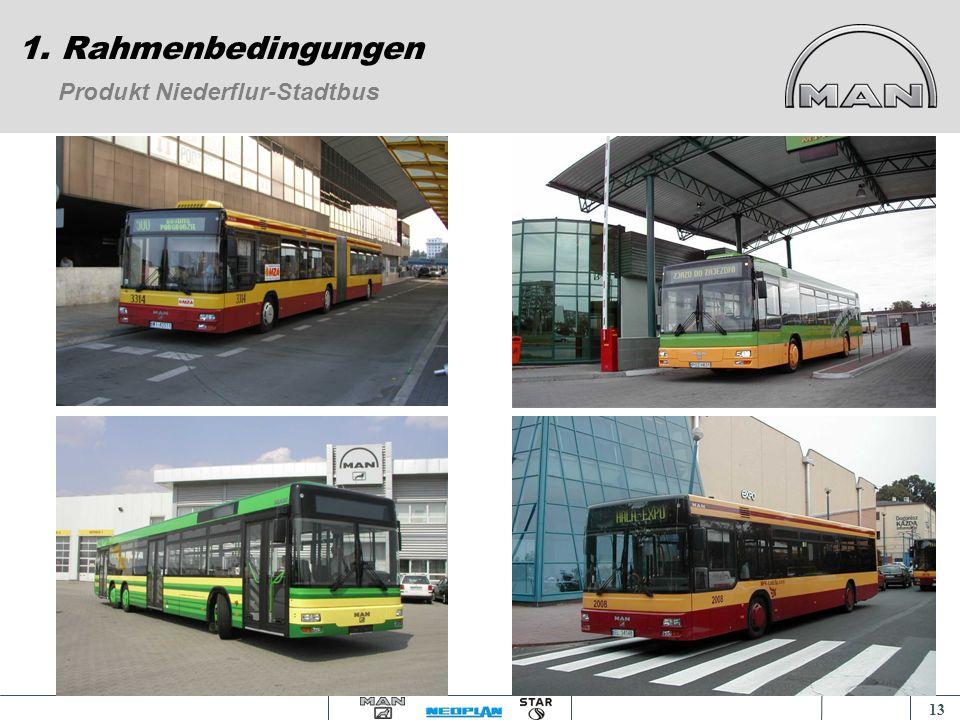 12 1. Rahmenbedingungen Infrastruktur Werk Posen Uberbaute Flächen ca. 22.450 m 2 Befestigte Flächen ca. 34.392 m 2
