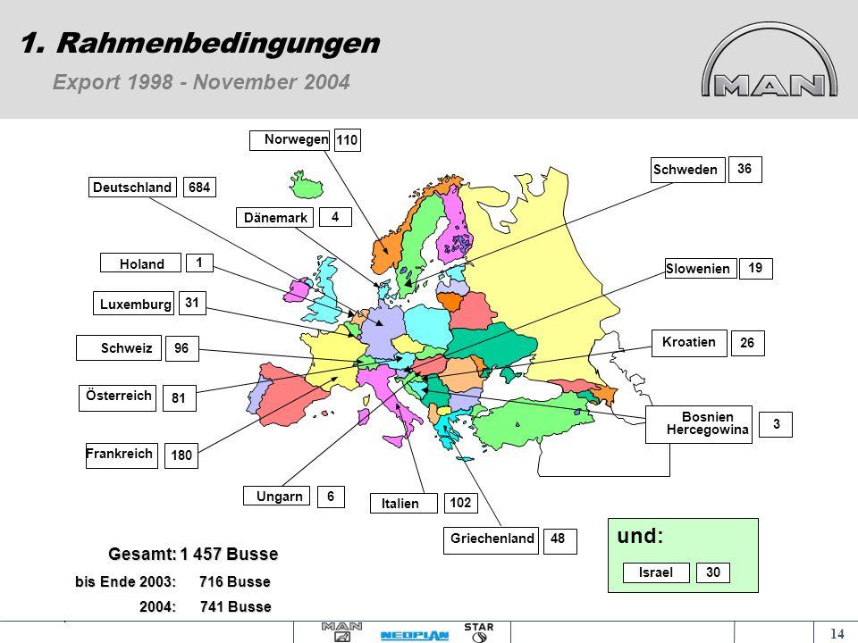13 1. Rahmenbedingungen Produkt Niederflur-Stadtbus