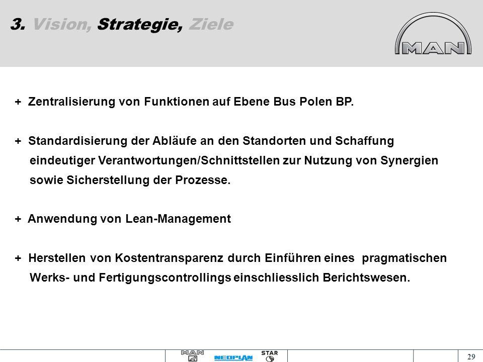 28 3. Vision, Strategie, Ziele Bus Polen ist eine produzierende Gesellschaft, die aus den Werken Posen und Starachowice besteht. Oberste Priorität ist