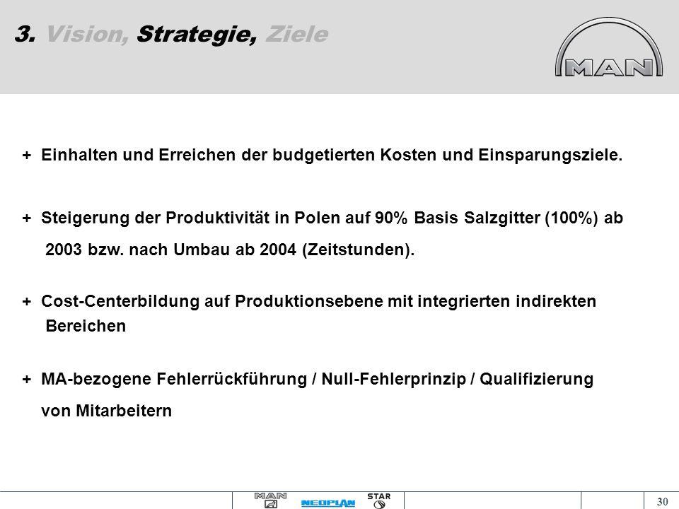 29 3. Vision, Strategie, Ziele + Zentralisierung von Funktionen auf Ebene Bus Polen BP. + Standardisierung der Abläufe an den Standorten und Schaffung