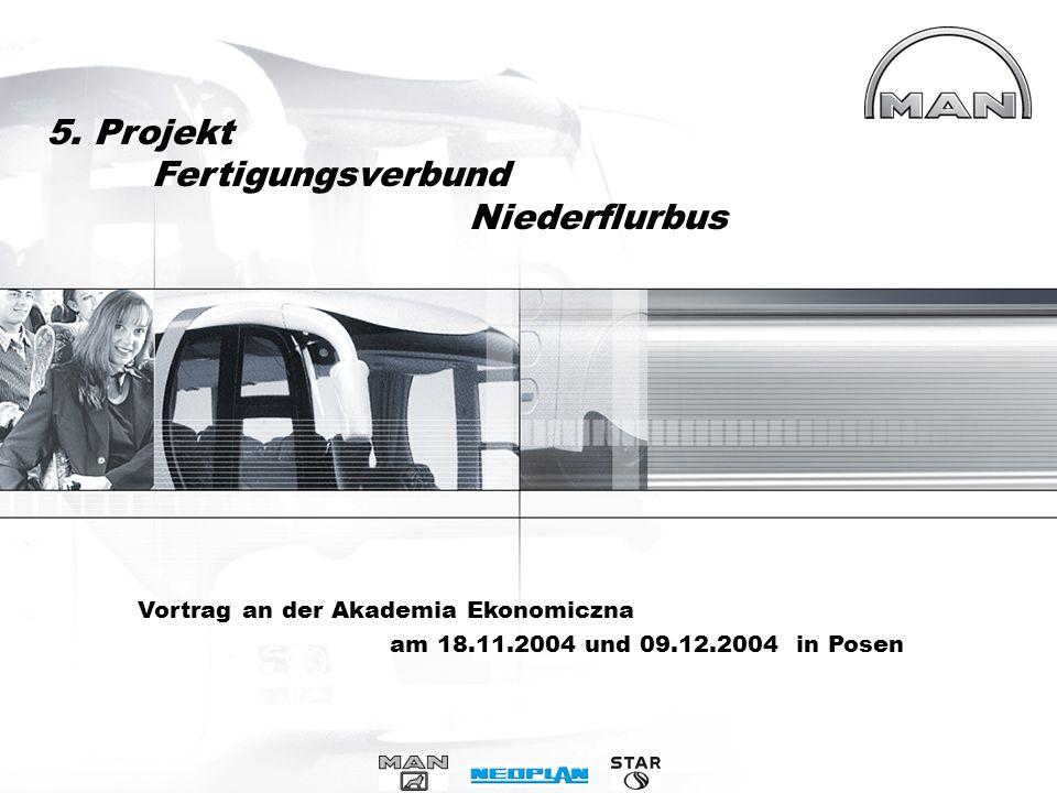 41 Bus Polen BP 4. Zielvereinbarungsprozess Qualitätssicherung (NEOMAN-Gruppe) Einheitliches QM / -Verständnisbis 12/04 Vereinheitlichung GWL-Abwicklu