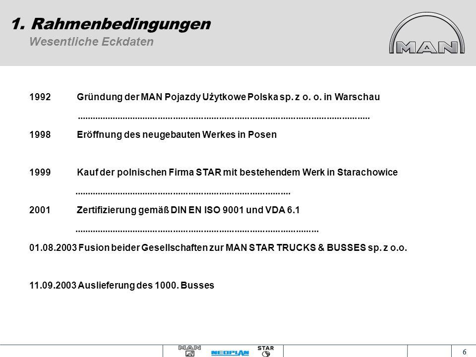 5 BT BC BQ BF Führungsstruktur NEOMAN Bus GmbH Vertrieb Neoplan Inland Vertrieb Ankara Vertrieb Polen Vertrieb MAN Inland BBNBABP BV Markensprecher MA